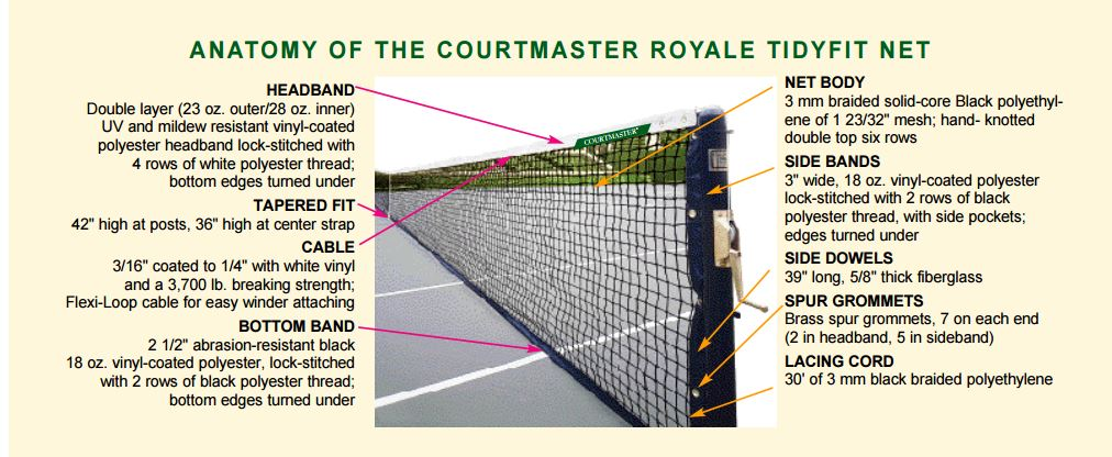 Anatomy of a Courtmaster Tennis Net