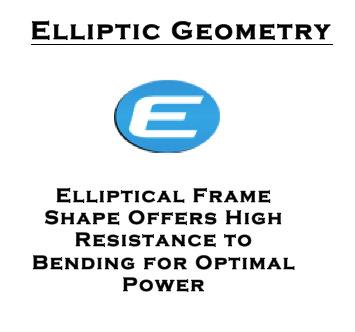 Babolat Elliptic Geometry Pure Drive Aero Strike Tennis Racquet Racket