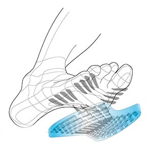 Babolat tennis shoe technology - Side by Side