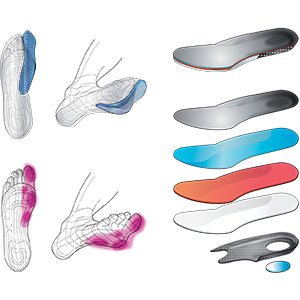 Babolat tennis shoe technology - ergo motion