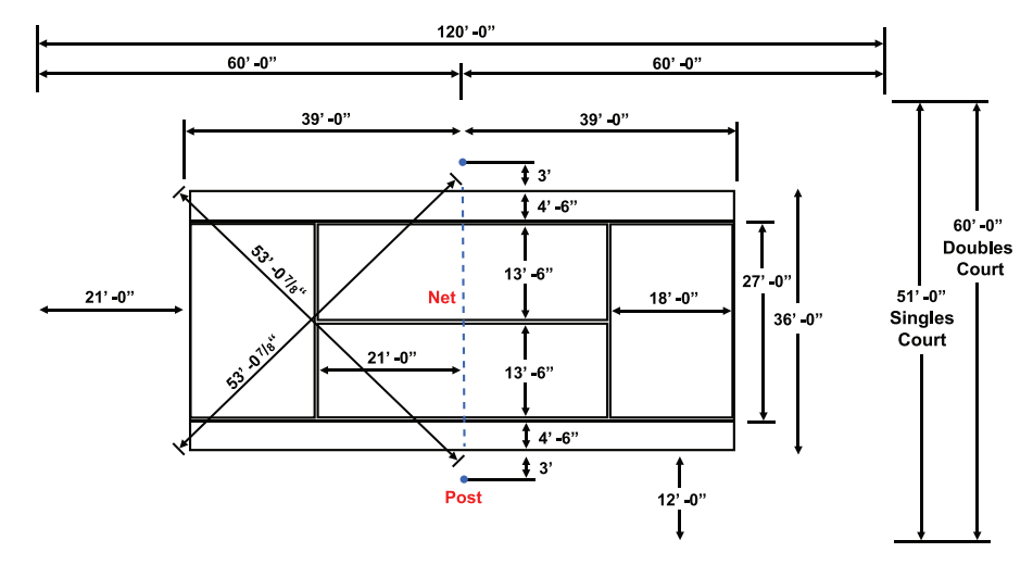 Tennis Court Diagram | Tennis Court Dimensions | Court Size and Layout with measurements