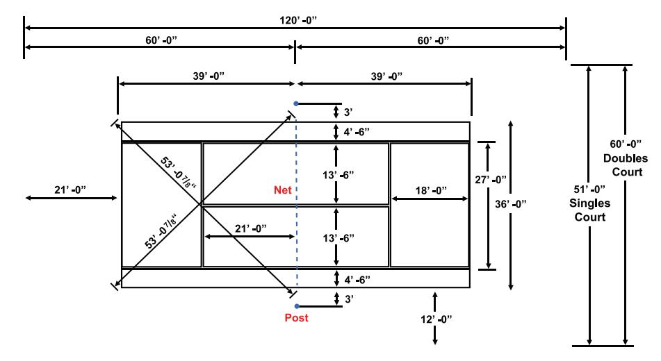 Tennis Court Dimensions Measurements