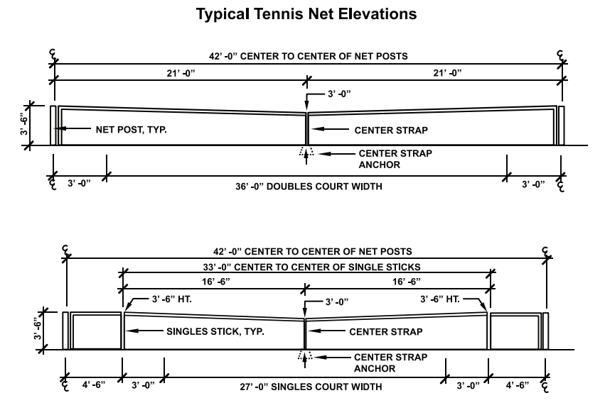 Tennis Court Dimensions & Measurements - DoItTennis