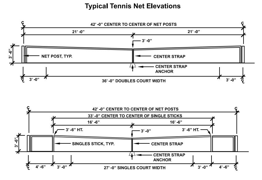 Tennis Net Installation - Elevations