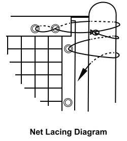 How to Install a Tennis Net - Lacing Diagram