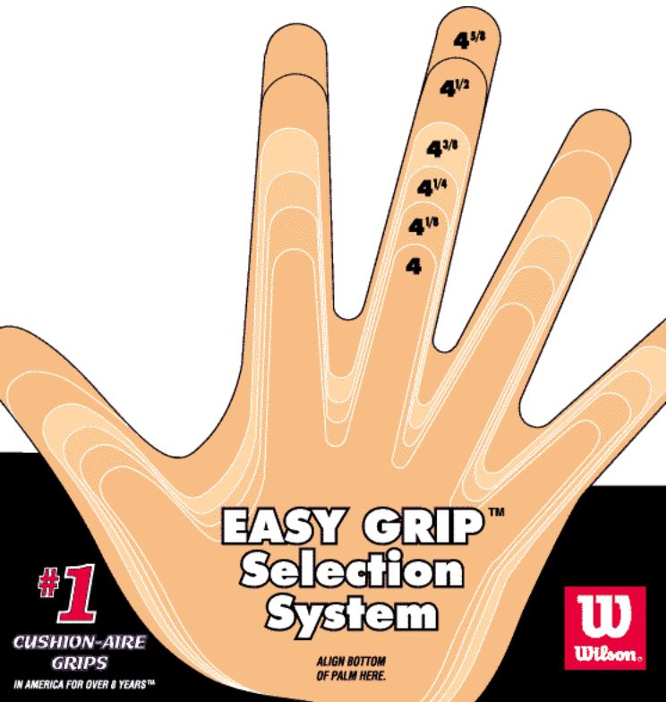 How to meausure your tennis racquet grip size