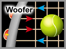 Babolat Woofer Dynamic String System