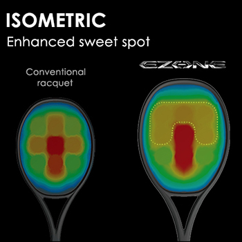 Yonex EZONE Isometric Enhanced Sweetspot Tennis Racquets Do It Tennis