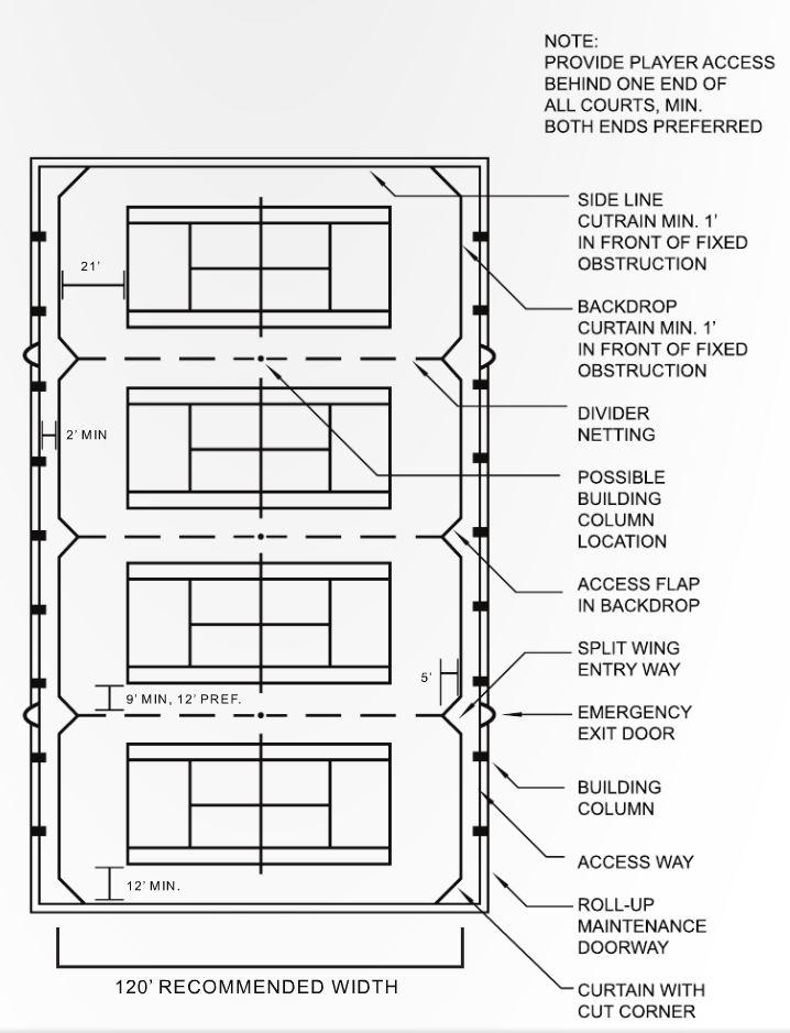 Indoor Tennis Court Measurements