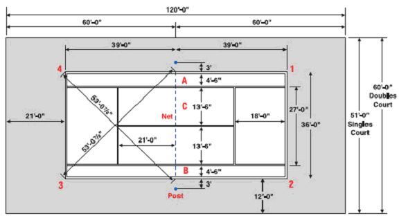 Tennis Court Dimensions. tennis court dimensions