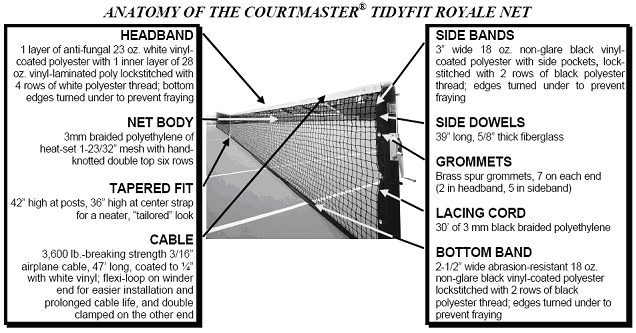 Anatomy of the Courtmaster Tidyfit Royale Net