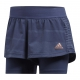 Adidas Women's RG Tennis Shorts (Noble Indigo) - New Style Tennis Apparel