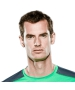 Andy Murray Pro Player Tennis Gear Bundle - Head Tennis Racquets, Bags, Shoes, Strings and More