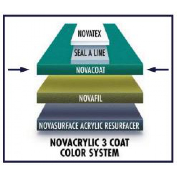 Nova NovaCoat Tennis Court Acrylic Topcoat (5 Gallon Pail)