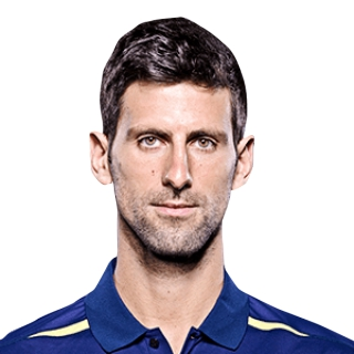 Novak Djokovic Tennis Gear Bundle
