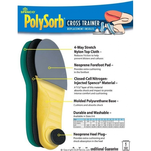 Spenco Polysorb Cross Trainer Max Cushioning